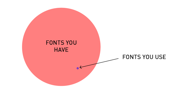 funny-honest-graphs-designers-life-1
