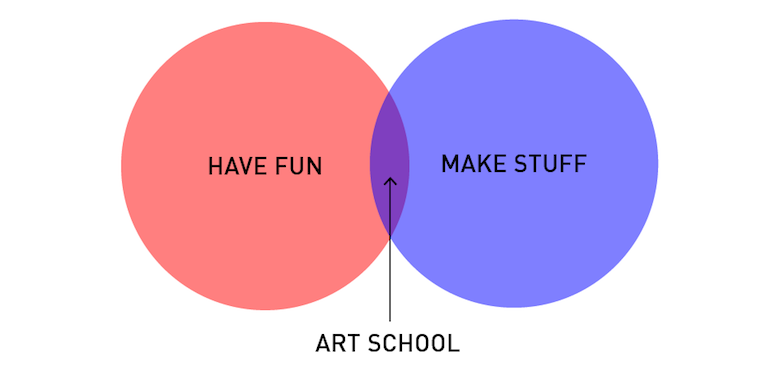 funny-honest-graphs-designers-life-11