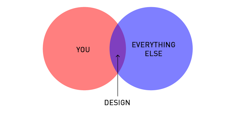 funny-honest-graphs-designers-life-14