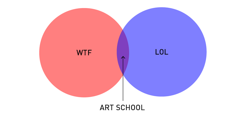 funny-honest-graphs-designers-life-3