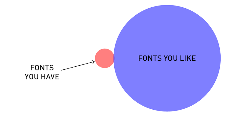 funny-honest-graphs-designers-life-6