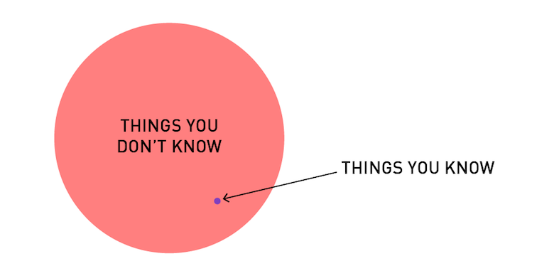 funny-honest-graphs-designers-life-8
