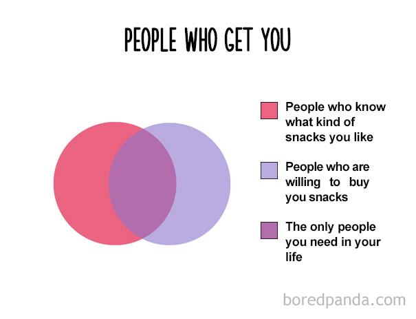 funny-food-charts-19-57eb83c10ef16__605