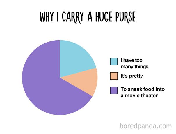 funny-food-charts-25-57ea6a21eac4e__605