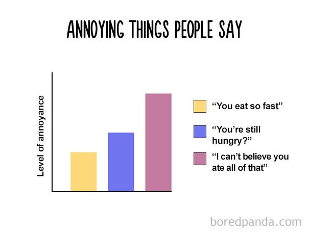funny-food-charts-3-57ea42d99b11c__605