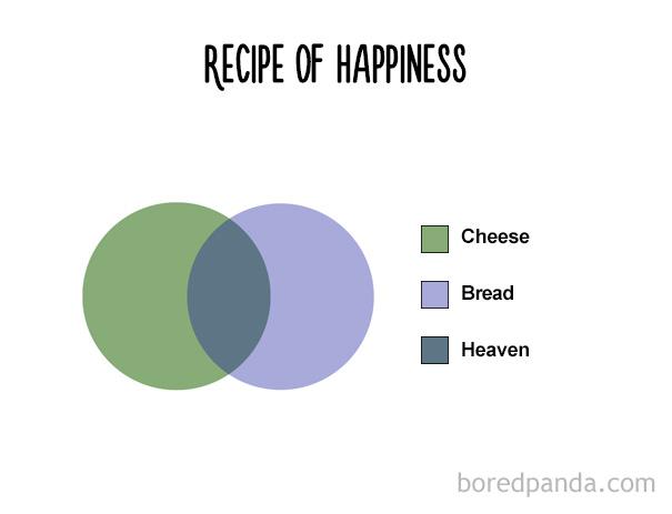 funny-food-charts-37-57ebb66db4987__605