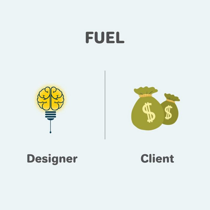 graphic-designer-vs-client-differences-illustration-trustmedesign-3-5818522cc4434__700