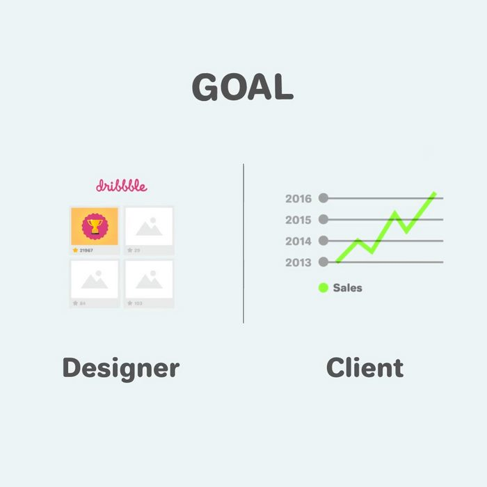 graphic-designer-vs-client-differences-illustration-trustmedesign-6-58185232c4ce4__700